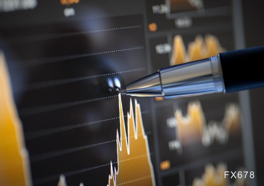 7月19日现货黄金、白银、原油短线交易策略