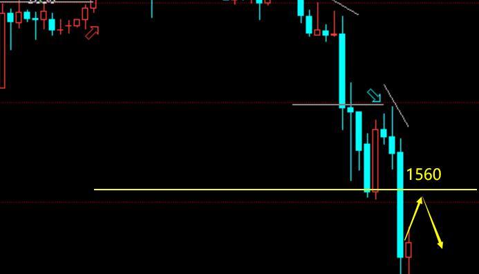 周一:黄金,原油,外汇,白银,比特币策略,交易核心三要素