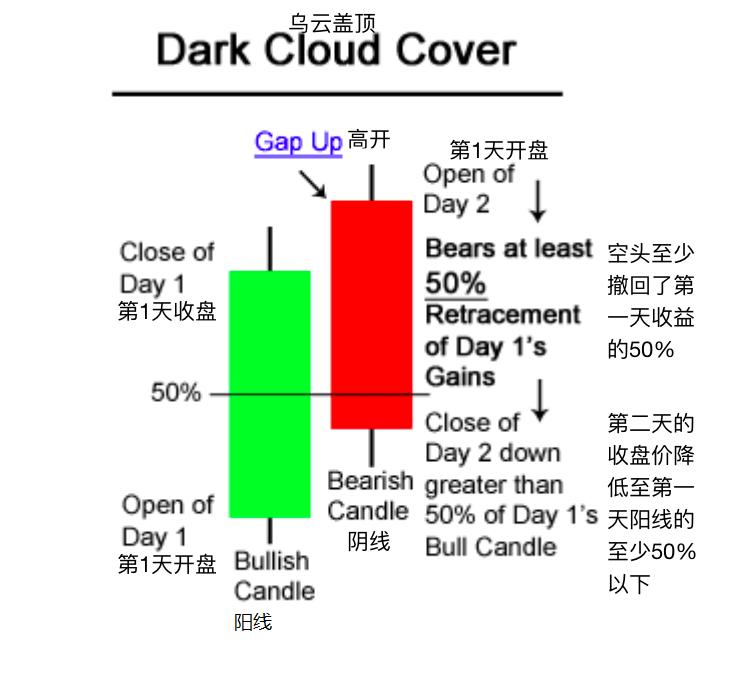 乌云盖顶-Dark Cloud Cover