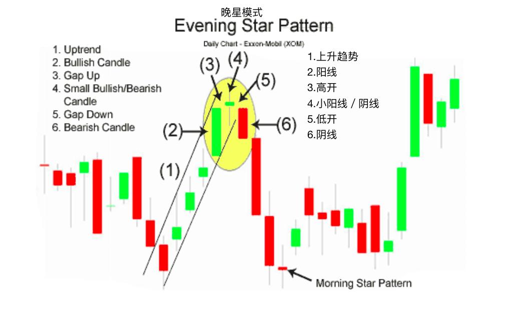 晚星-Evening Star