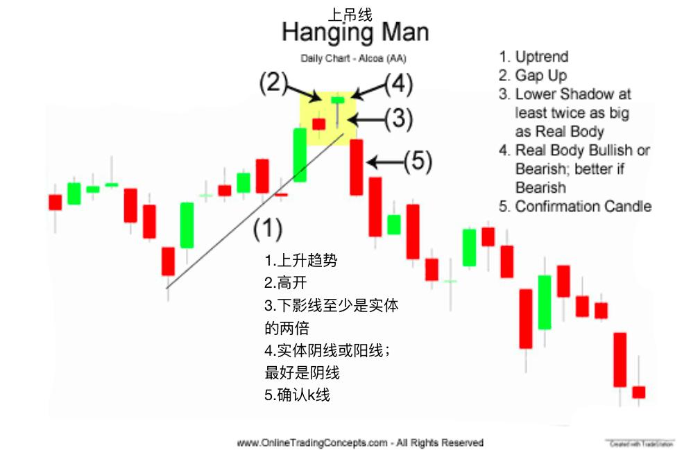 上吊线-Hanging Man