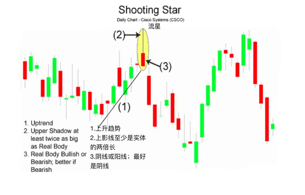 流星-Shooting Star