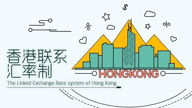 香港联系汇率制