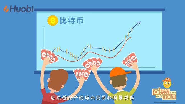 033-在交易平台投资区块链资产