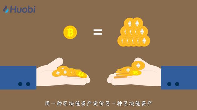 037-币币交易是什么?