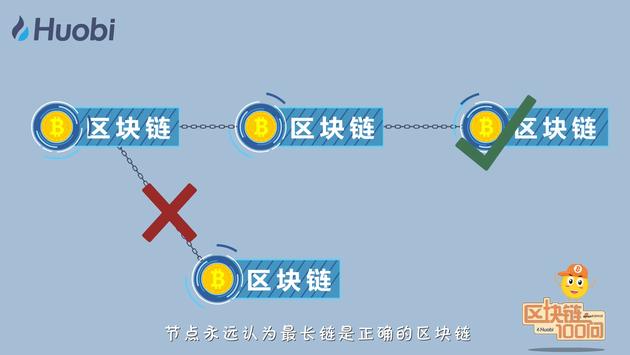 048-最长区块链才是正确的区块链?