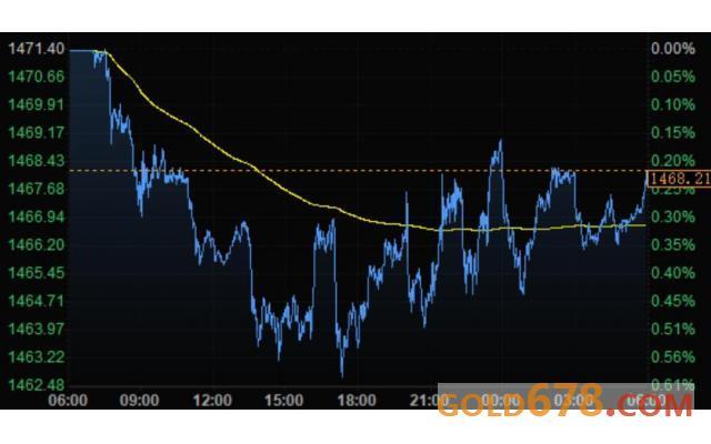 11月18日财经早餐:三大央行会议纪要来袭,拉加德发声将释放何种信号?