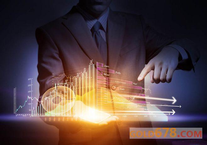 3月20日现货黄金、白银、原油、外汇短线交易策略