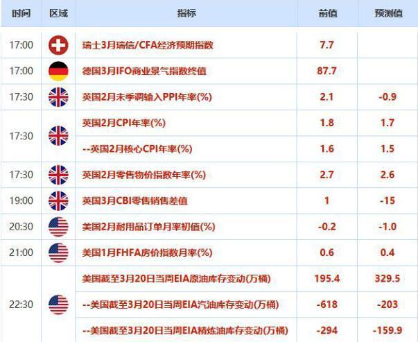 欧市盘前:亚洲股市纷纷大涨,澳元飙升逾百点,黄金回落近40美元