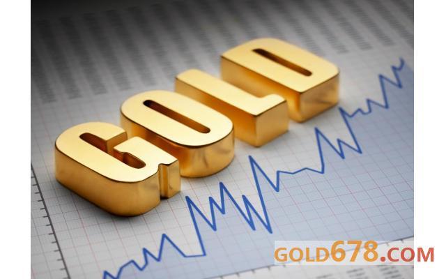 市场风险偏好回暖,黄金从二周高位回落,钯金期货单日大涨26%创历史记录