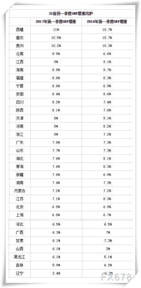 浙江gdp低于山东_2020年浙江gdp