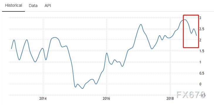 gdp月度数据_近十年中国gdp数据图