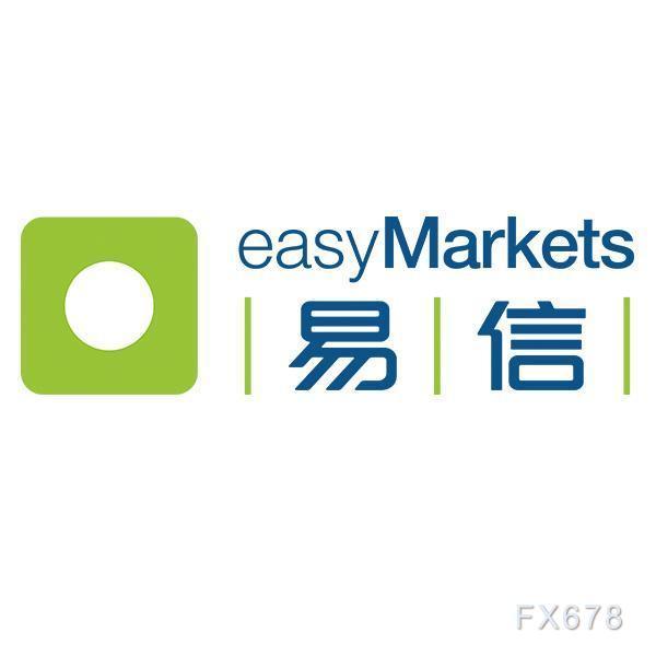 易信easyMarkets