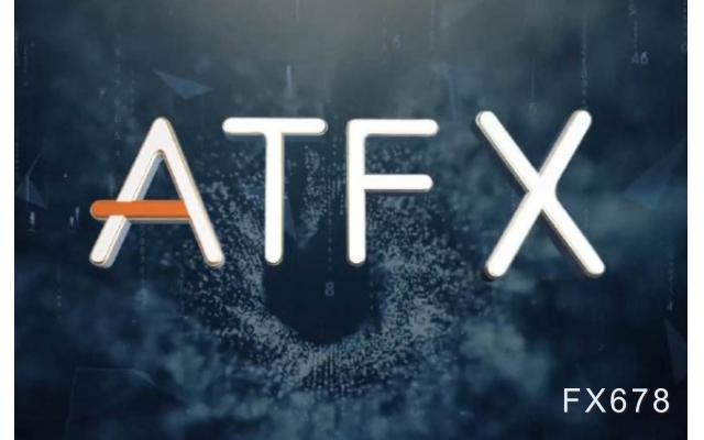 ATFX正式上线Adobe Sign网上签署服务