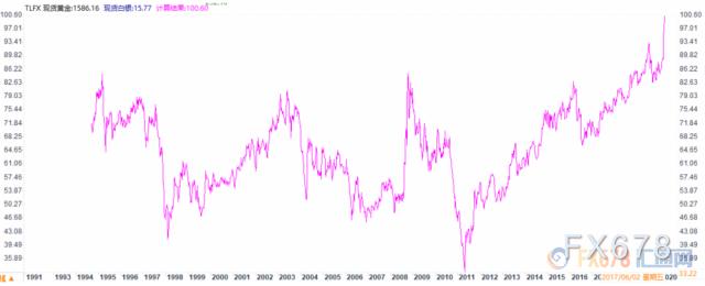 紐市盤前:雙重利空共振,英鎊創五個月新低;多國刺激計劃利好股市,日元暴跌逾2.5%