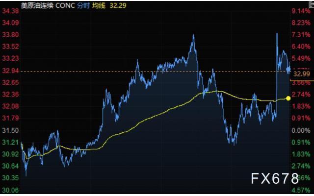 3月14日財經早餐:加銀10天內二次降息,英鎊日元暴跌,黃金周跌幅創近37年記錄,布油漲逾5%