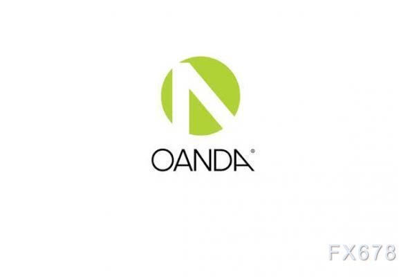 Oanda在日本推出MetaTrader 5多资产平台