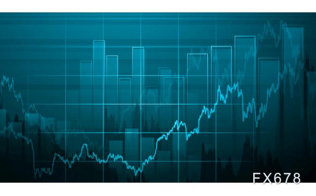 美股暴拉道指狂飙逾11%,巨量经济刺激方案接近达成协议