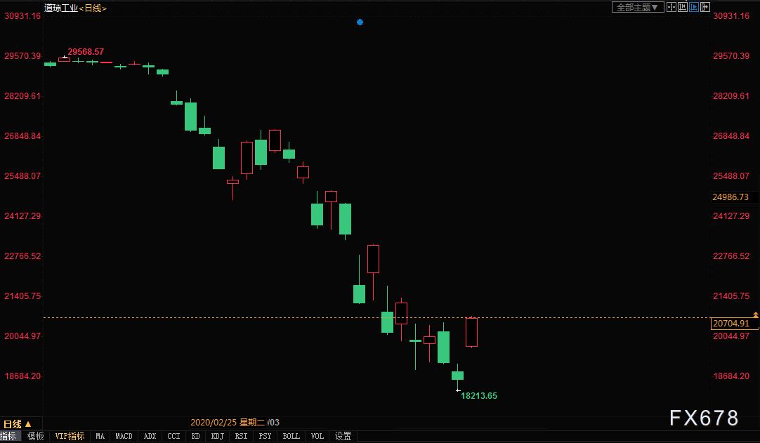 黄金交易提醒:ETF持仓两个交易日增持27吨!