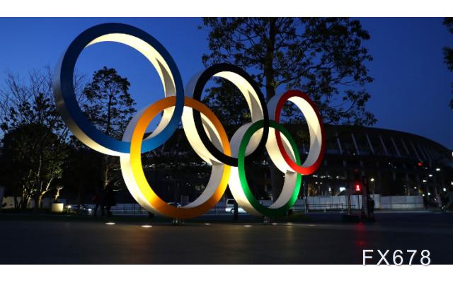 東京奧運會確認推遲一年+日銀強化寬鬆基調,美元兌日元劍指112