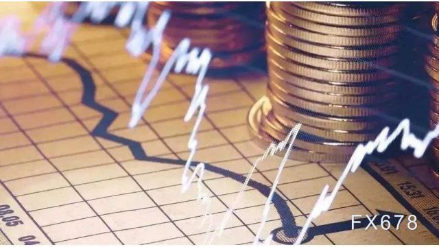 三張圖解析關鍵資金指標!美聯儲祭出組合拳,但資金壓力仍趨緊