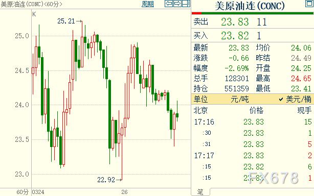地獄之門正在打開!全球儲油設施告急,國際油價後市或進一步腰斬