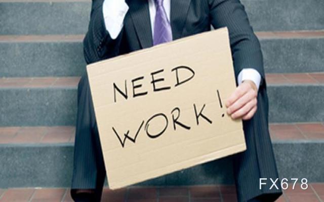 黃金努力維係反彈勢頭;美國勞工市場休克,揭示全球就業悲觀前景,國際組織大招頻出