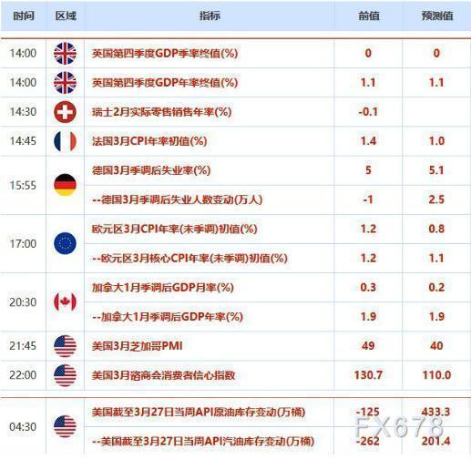 歐市盤前:雙重利好共振,亞洲股市走高;避險日元失寵,黃金吸引力下降