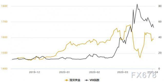 黃金T+D收漲升,白銀T+D大漲近3%!來自大宗商品市場的拖累減弱;聚焦晚間一大重頭戲
