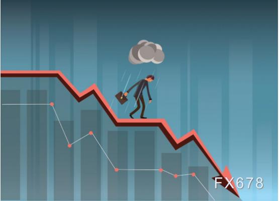 刷新三觀!美國兩周初請失業金人數近千萬,經濟恐陷最嚴重萎縮,避險美元狂飆