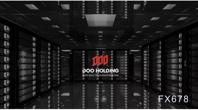 全球流动性挤压下,Doo Prime黄金期货CFD提供更多交易灵活性