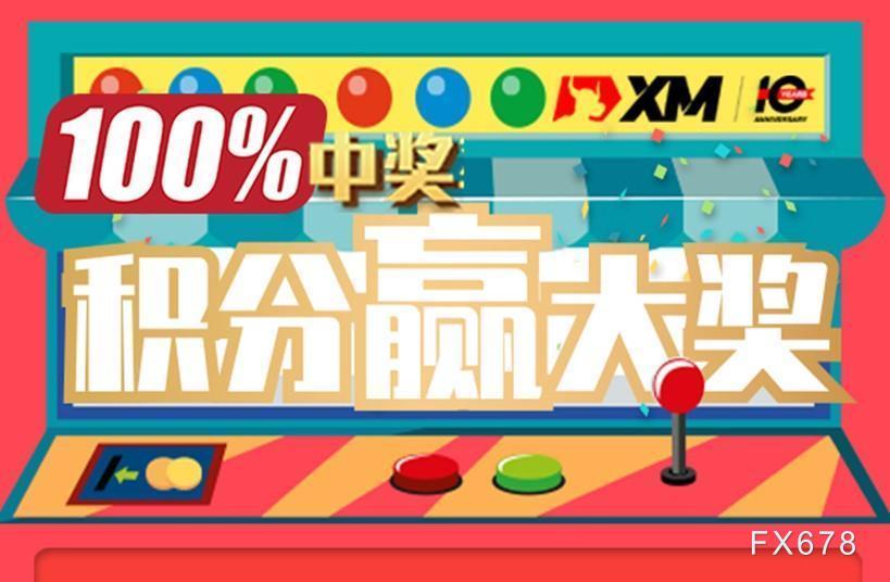 【100%中奖!先到先得】XM积分商城抽奖系统正式上线!