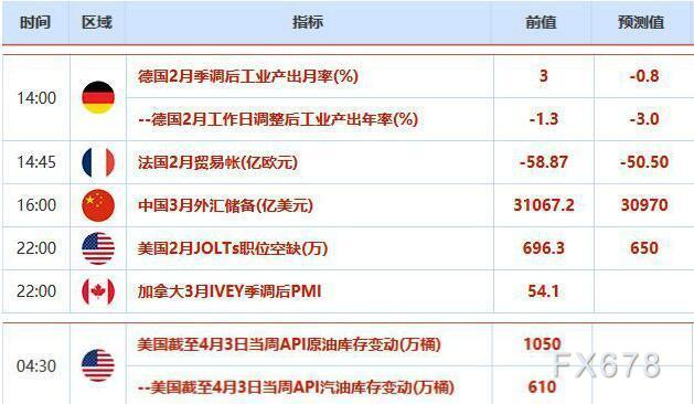 歐市盤前:亞洲股市紛紛大漲,黃金回落20美元;澳元大漲1%,大宗商品或已觸底