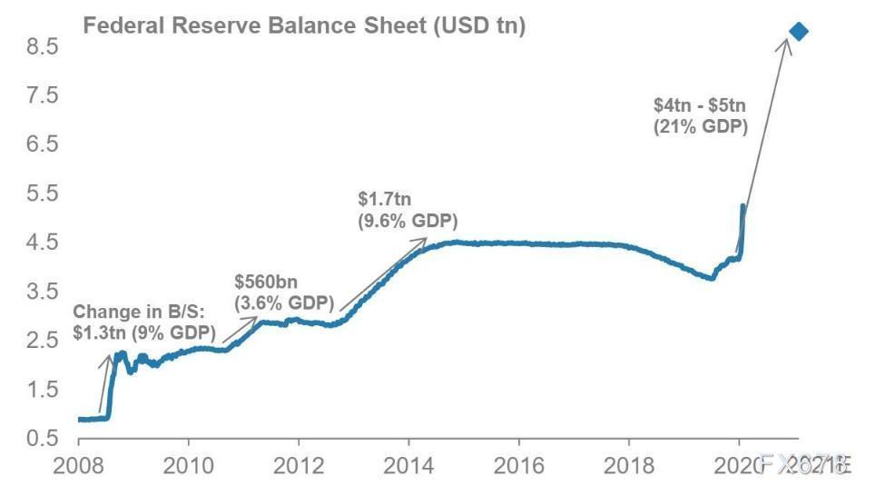 """美國"""" V""""型複蘇無望?主導就業增長的小企業內外交困,警惕債務危機重燃進一步延緩複蘇"""