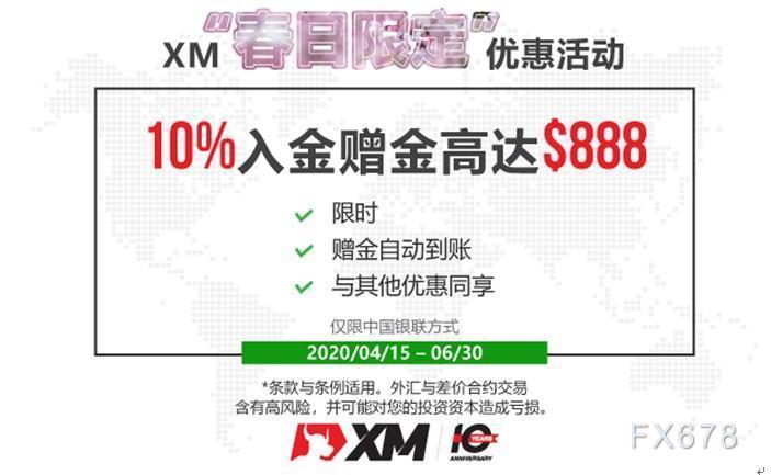 10%入金赠金优惠活动,最高享$888