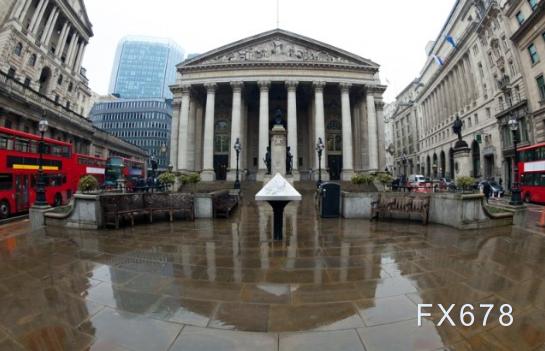 英銀決議前瞻:料維持利率和購債規模不變,四大看點齊聚,料給V型複蘇預期潑冷水
