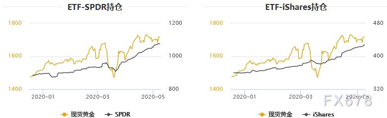 黃金T+D再創逾八年半新高,白銀T+D大漲逾3%!4月非農或曆史最差|美聯儲面臨曆史抉擇