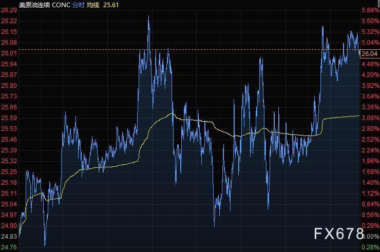 """5月9日財經早餐:市場無懼史上最慘""""非農"""",美元小幅下滑,黃金擊穿1700關口,油價本周大漲25%"""