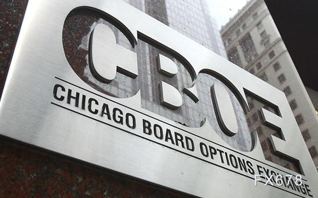 Cboe Global Markets从Virtu Financial收购加拿大ATS MATCHNow