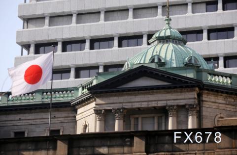 日本央行緊急會議如期維穩,推出新貸款計劃,但未追加大規模刺激