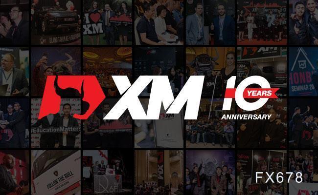 XM官网全新升级 – 即刻体验
