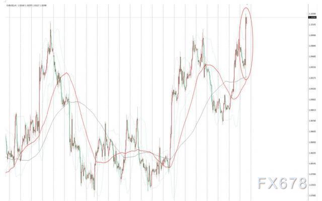 紐市盤前:歐盟聯合債券激發樂觀情緒,避險品種黃金和美元承壓下行