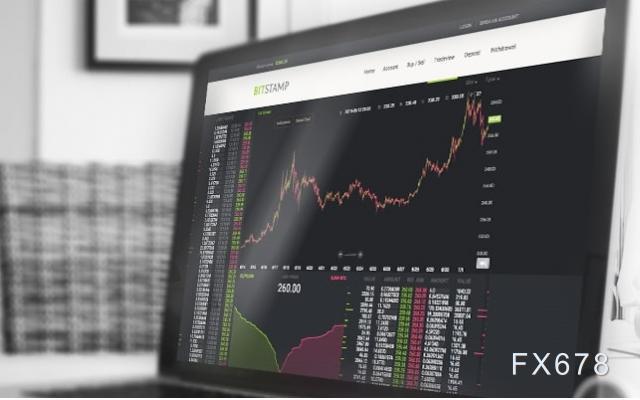 Bitstamp推出英镑交易与菲亚特和加密货币