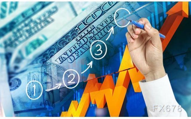兴业投资:中概股又被针对,美股两极分化出路何在?