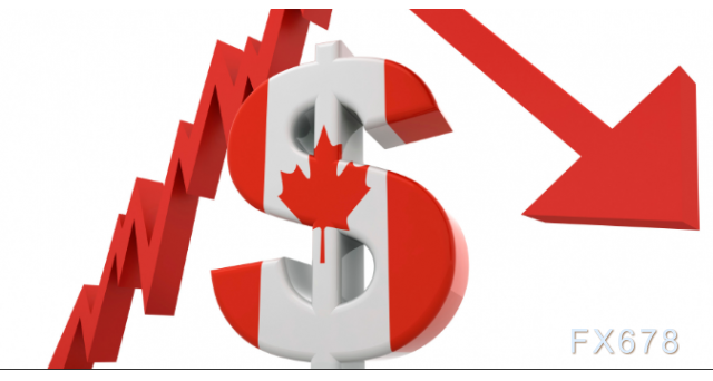 加拿大一季度經濟恐創紀錄萎縮10%,二季度料更慘不忍睹,加元空頭暗自竊喜