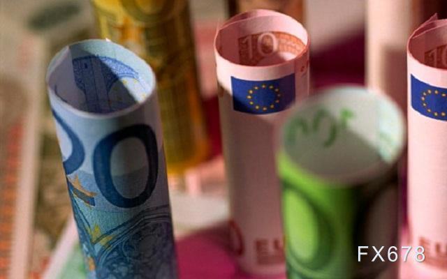 欧元上周突破55周均线强阻力,短期有望上攻1.12!机构为何如此信心爆棚?