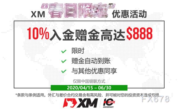 XM赠金的魅力之处 — 即刻参与$888入金赠金活动体验下吧