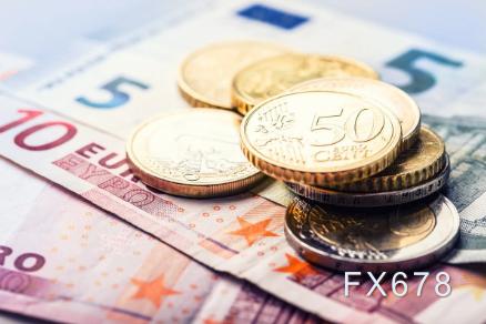 1000亿欧元!德国总理默克尔欲加大刺激力度,欧元续刷两个半月新高,直逼1.20关口