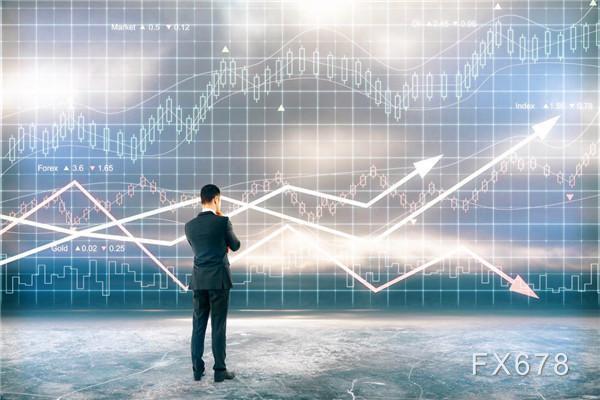 6月3日現貨黃金、白銀、原油、外匯短線交易策略