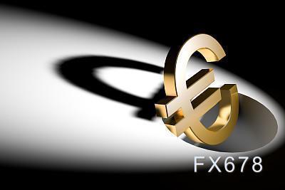 """歐銀決議前瞻:欲推出更多刺激政策?""""印鈔機""""加大馬力,PEPP規模料提高約5000億"""